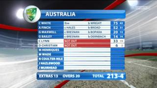 Cricket World Cup Full Match Highlights
